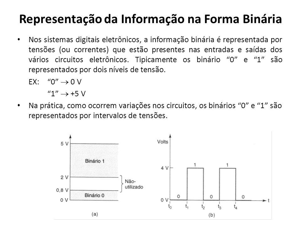 Representação da Informação na Forma Binária