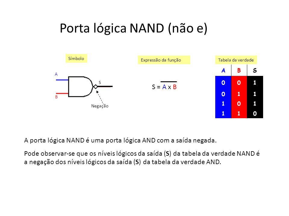 Porta lógica NAND (não e)