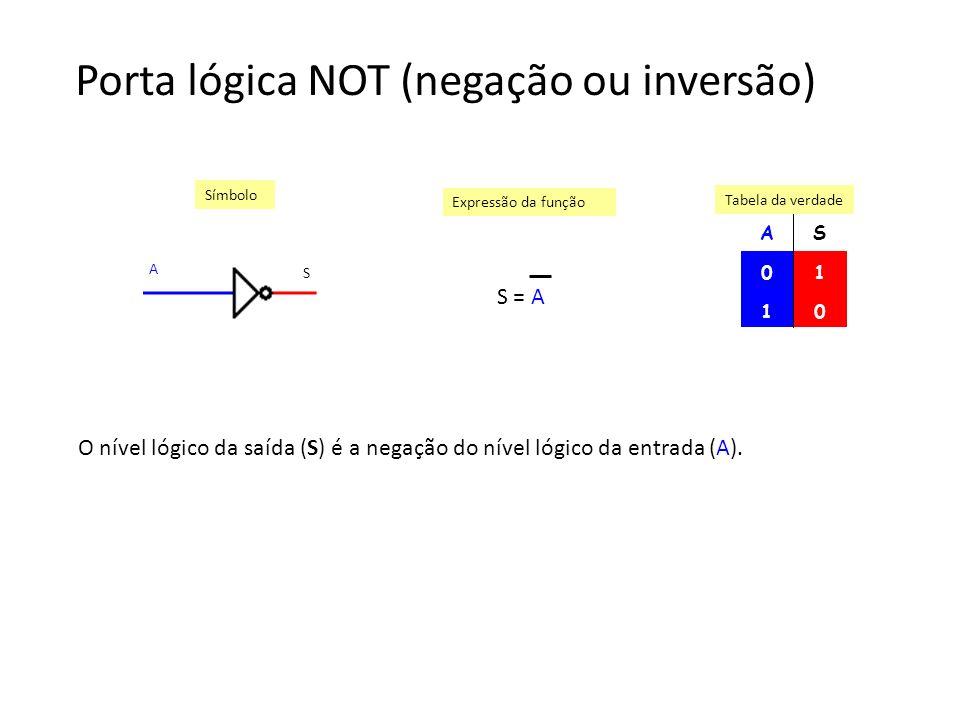 Porta lógica NOT (negação ou inversão)