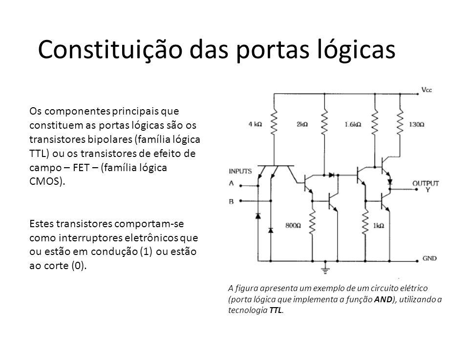 Constituição das portas lógicas