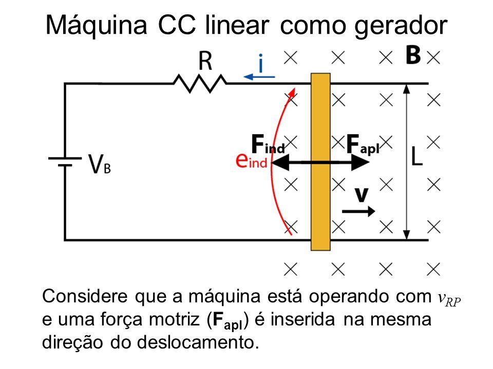 Máquina CC linear como gerador