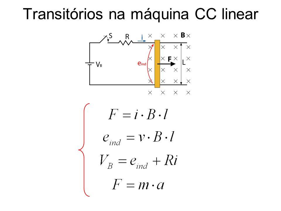 Transitórios na máquina CC linear