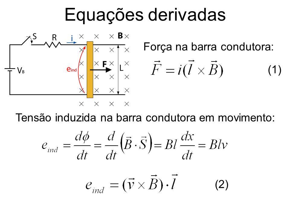 Equações derivadas Força na barra condutora: (1)