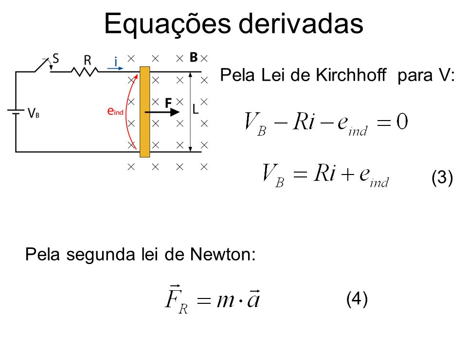 Equações derivadas Pela Lei de Kirchhoff para V: (3)