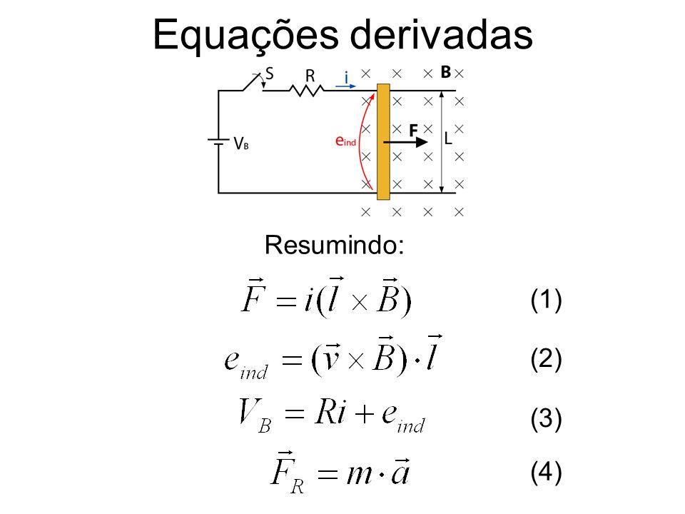 Equações derivadas Resumindo: (1) (2) (3) (4)