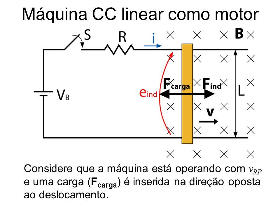 Máquina CC linear como motor