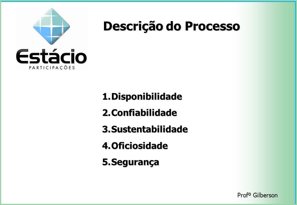 Descrição do Processo Disponibilidade Confiabilidade Sustentabilidade