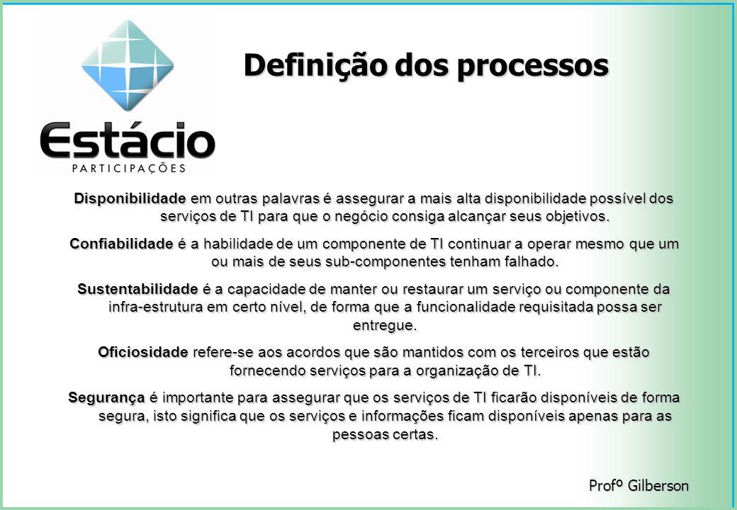 Definição dos processos