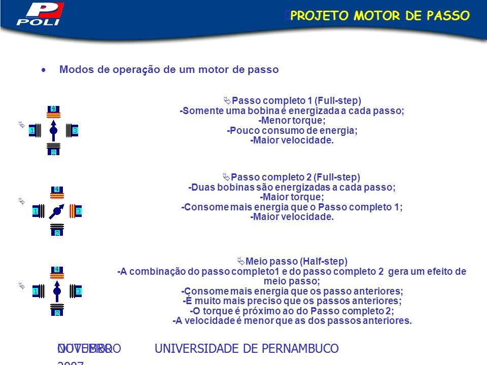 PROJETO MOTOR DE PASSO Modos de operação de um motor de passo