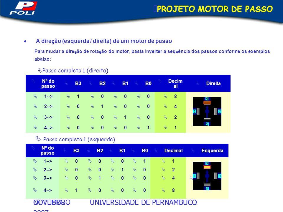 PROJETO MOTOR DE PASSO Passo completo 1 (esquerda)