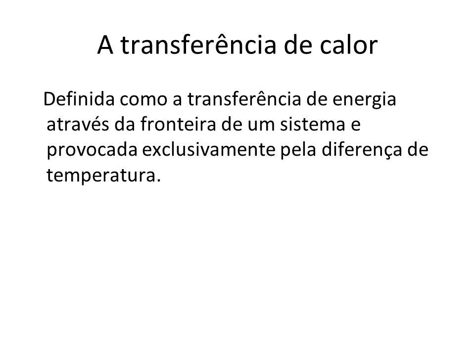 A transferência de calor