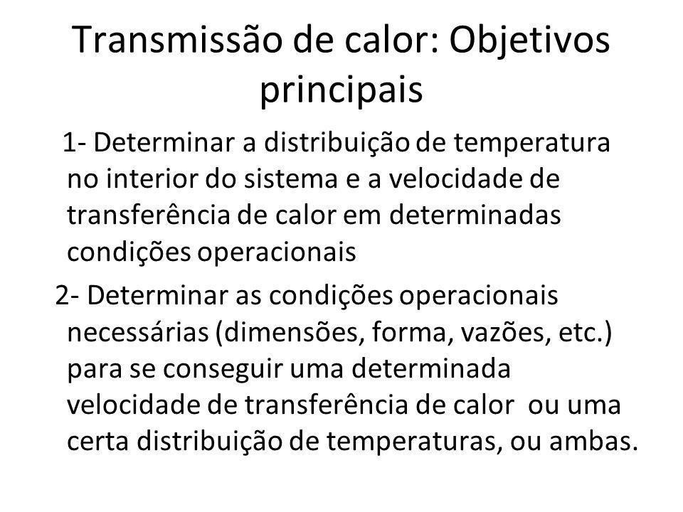 Transmissão de calor: Objetivos principais
