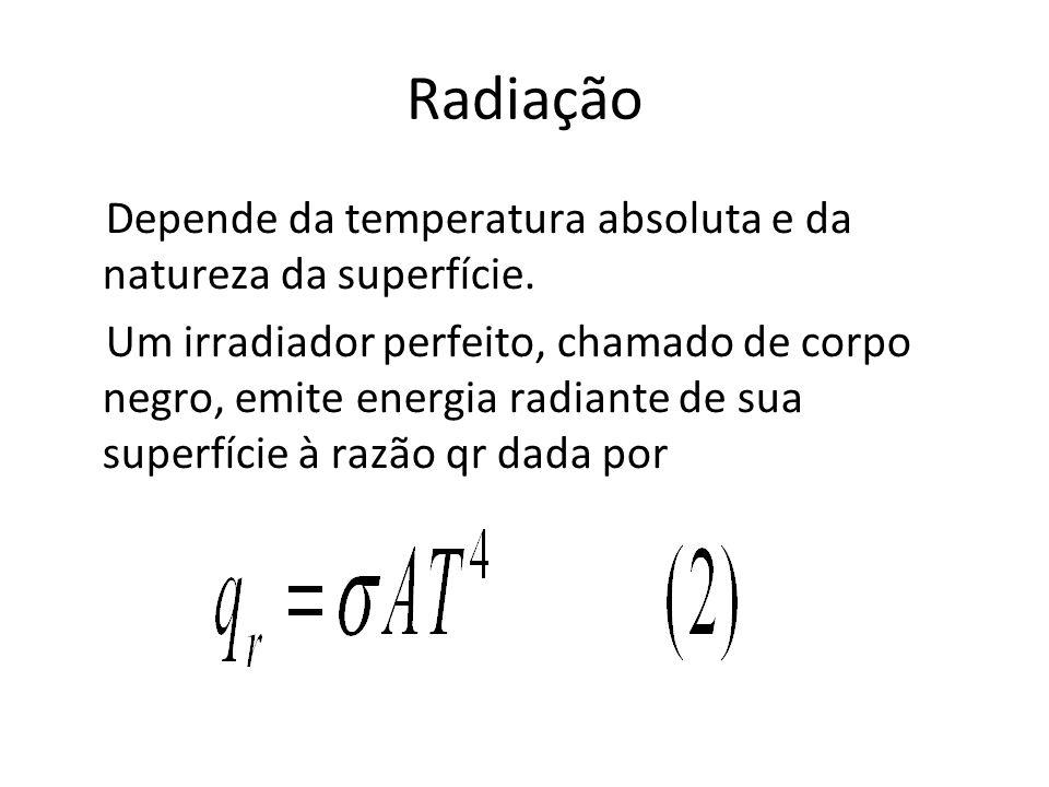 Radiação Depende da temperatura absoluta e da natureza da superfície.
