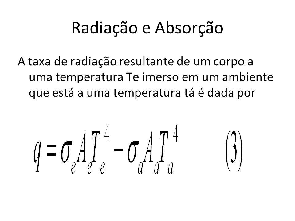 Radiação e Absorção A taxa de radiação resultante de um corpo a uma temperatura Te imerso em um ambiente que está a uma temperatura tá é dada por.