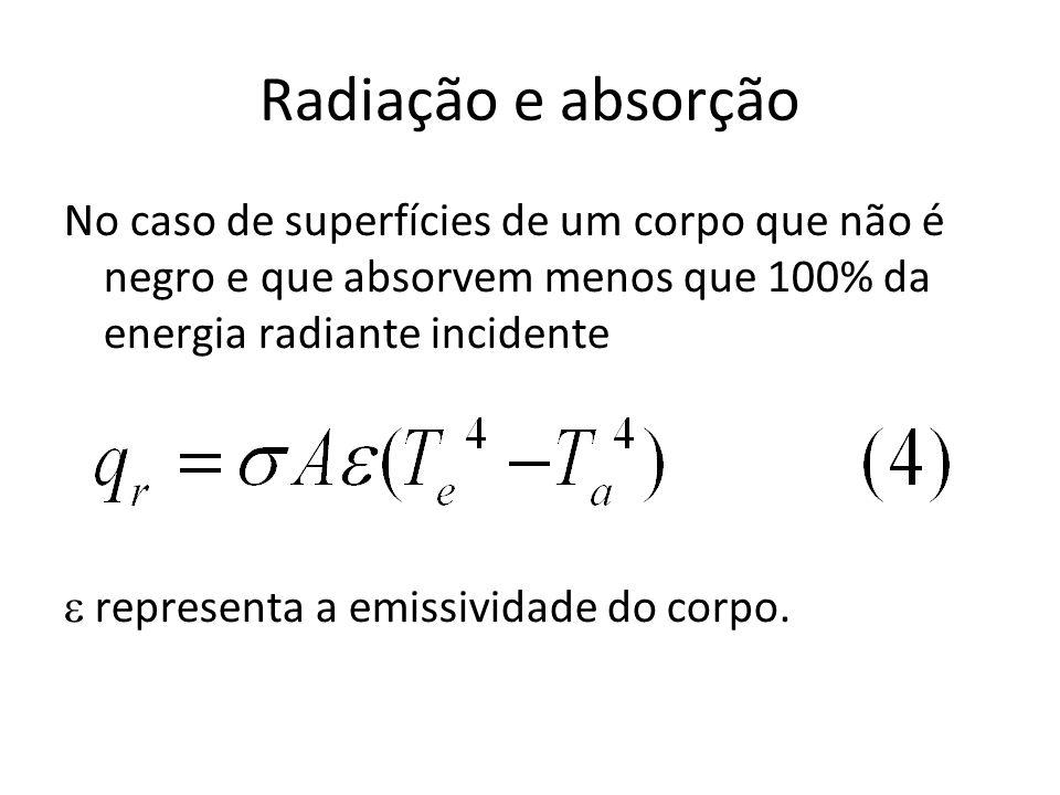 Radiação e absorção No caso de superfícies de um corpo que não é negro e que absorvem menos que 100% da energia radiante incidente.