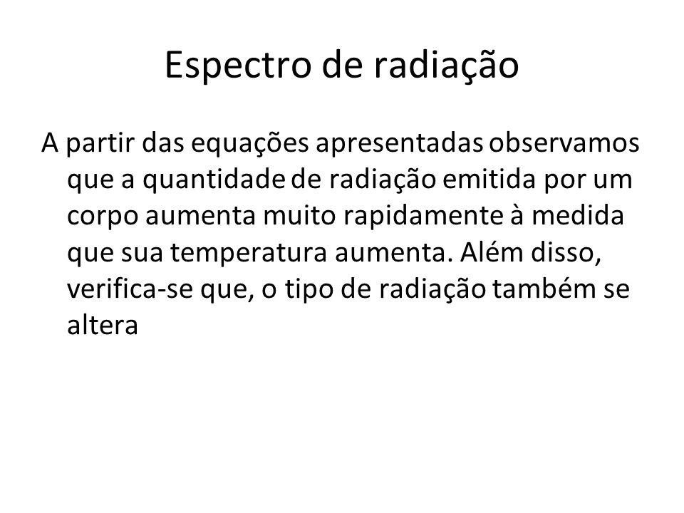 Espectro de radiação