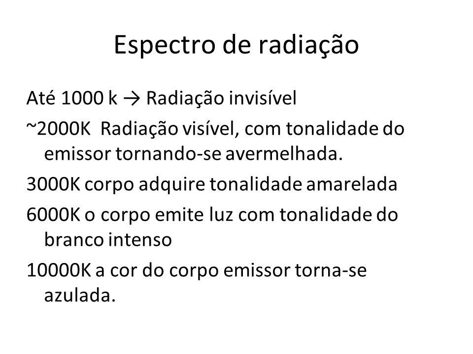 Espectro de radiação Até 1000 k → Radiação invisível