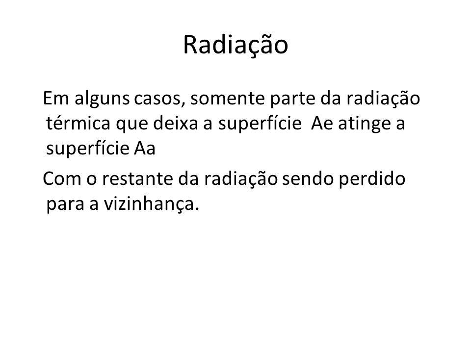 Radiação Em alguns casos, somente parte da radiação térmica que deixa a superfície Ae atinge a superfície Aa.