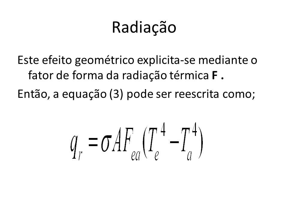 Radiação Este efeito geométrico explicita-se mediante o fator de forma da radiação térmica F .
