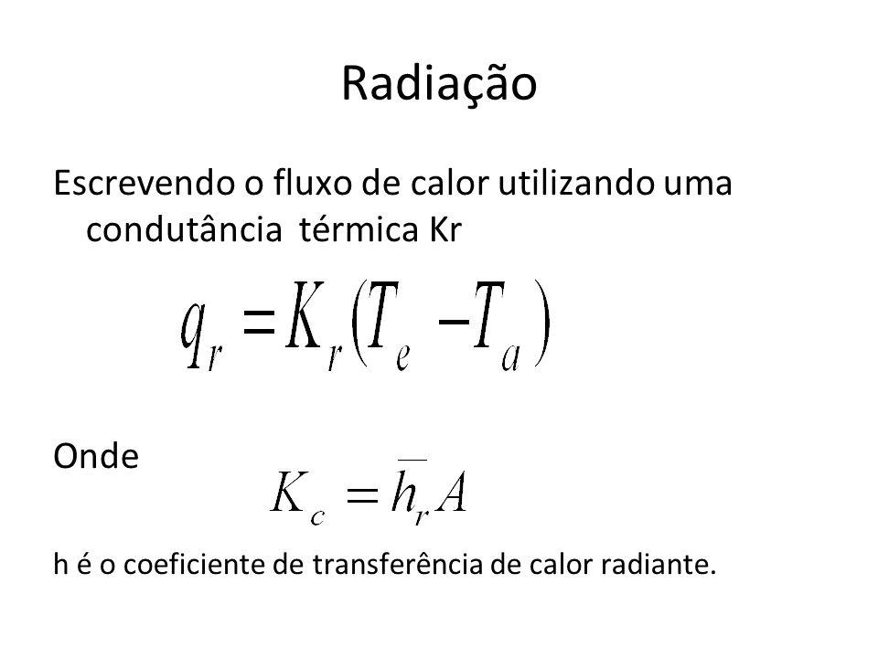 Radiação Escrevendo o fluxo de calor utilizando uma condutância térmica Kr.