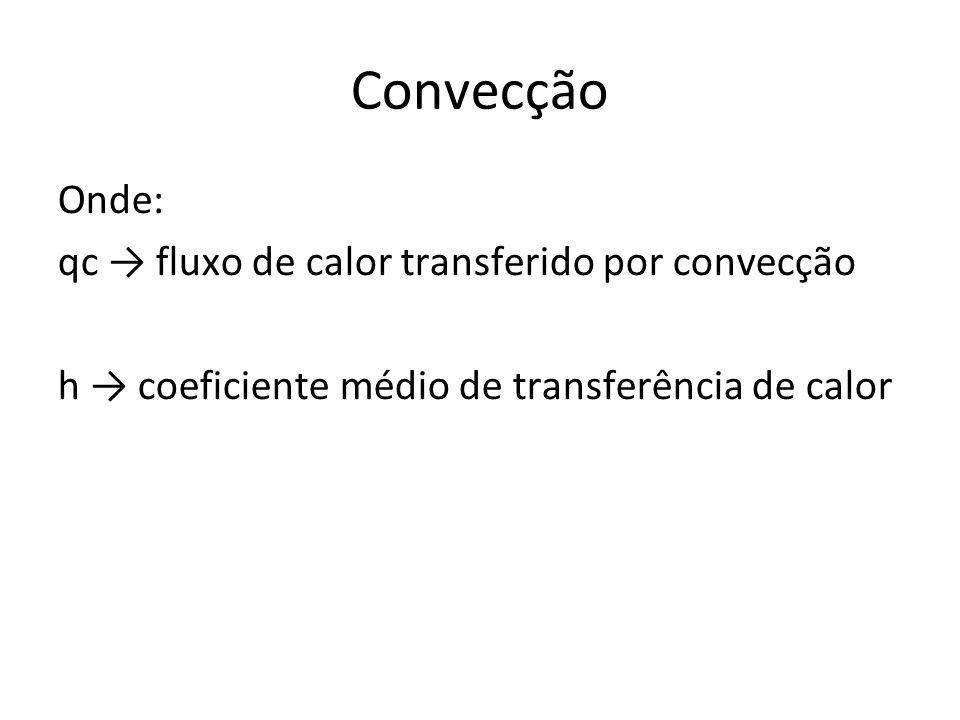 Convecção Onde: qc → fluxo de calor transferido por convecção