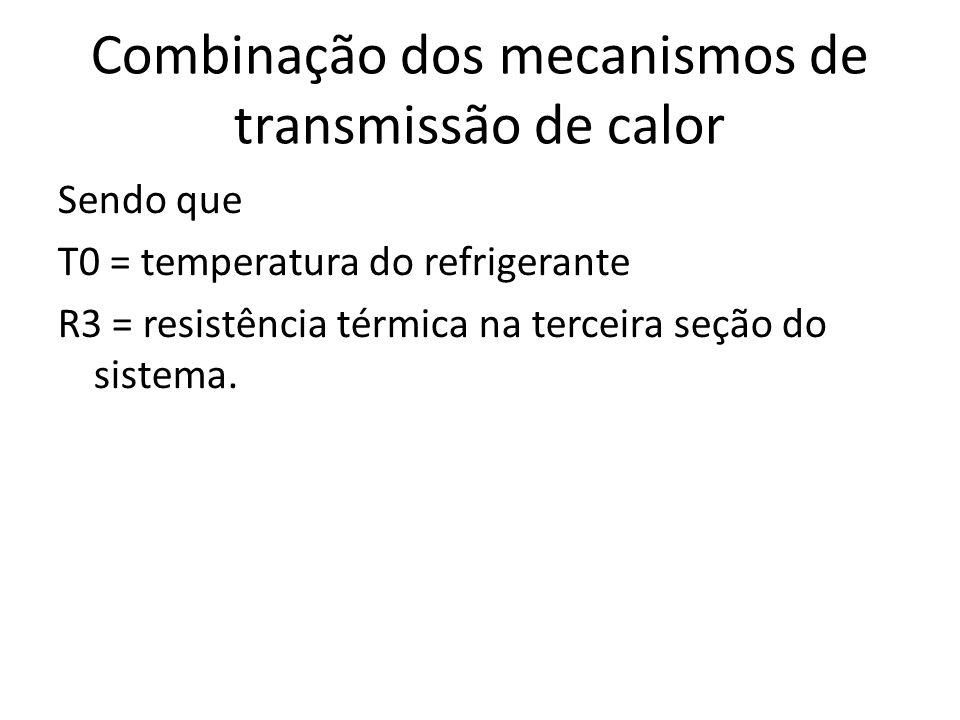 Combinação dos mecanismos de transmissão de calor
