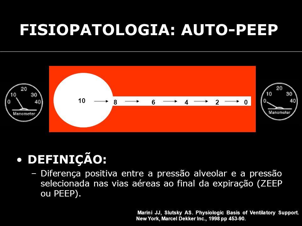 FISIOPATOLOGIA: AUTO-PEEP