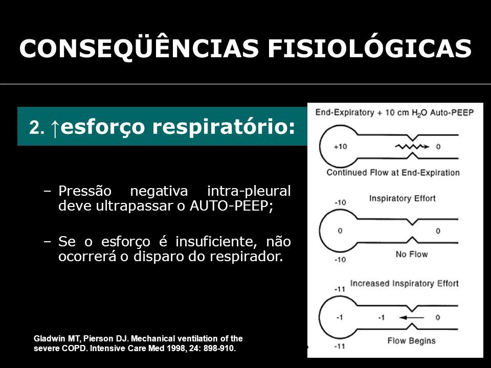 CONSEQÜÊNCIAS FISIOLÓGICAS 2. ↑esforço respiratório: