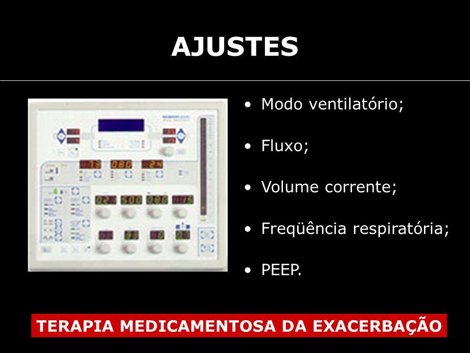 AJUSTES Modo ventilatório; Fluxo; Volume corrente;