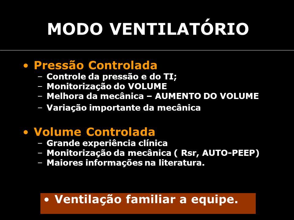 MODO VENTILATÓRIO Pressão Controlada Volume Controlada