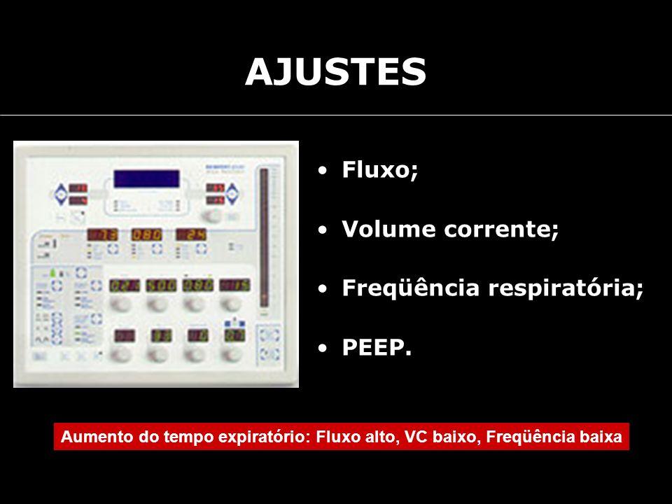 AJUSTES Fluxo; Volume corrente; Freqüência respiratória; PEEP.