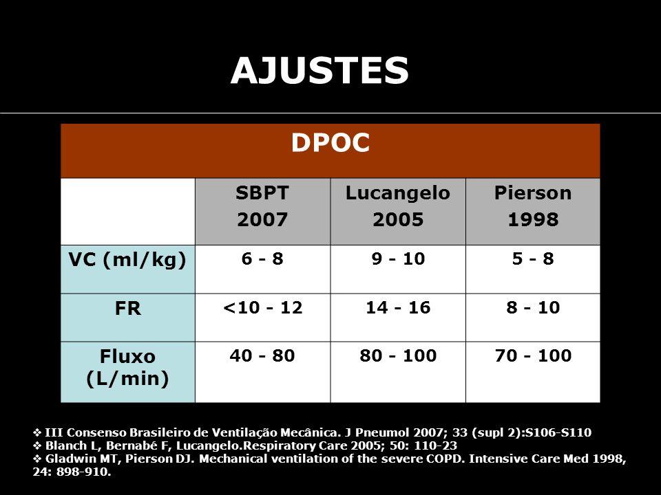 AJUSTES DPOC SBPT 2007 Lucangelo 2005 Pierson 1998 VC (ml/kg) FR