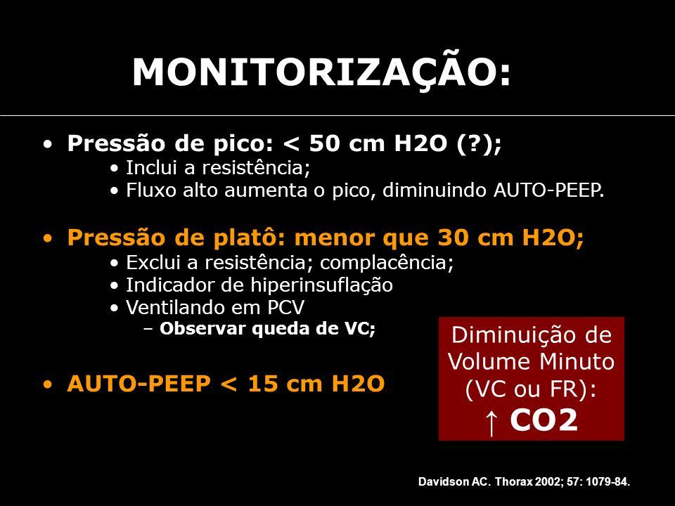 Diminuição de Volume Minuto (VC ou FR):