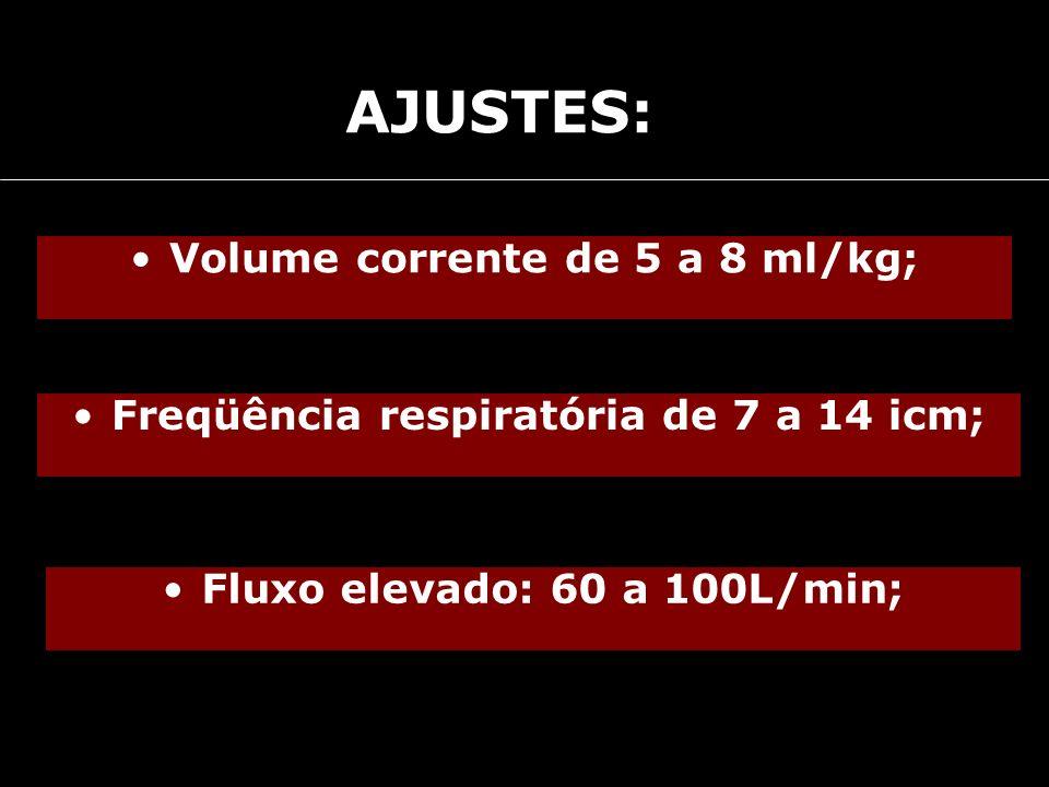AJUSTES: Volume corrente de 5 a 8 ml/kg;