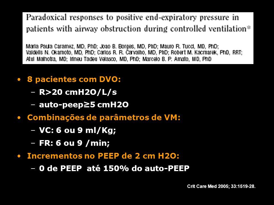 Combinações de parâmetros de VM: VC: 6 ou 9 ml/Kg; FR: 6 ou 9 /min;