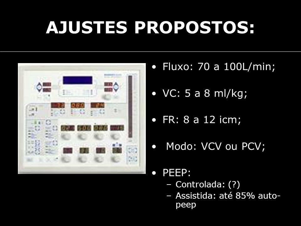 AJUSTES PROPOSTOS: Fluxo: 70 a 100L/min; VC: 5 a 8 ml/kg;