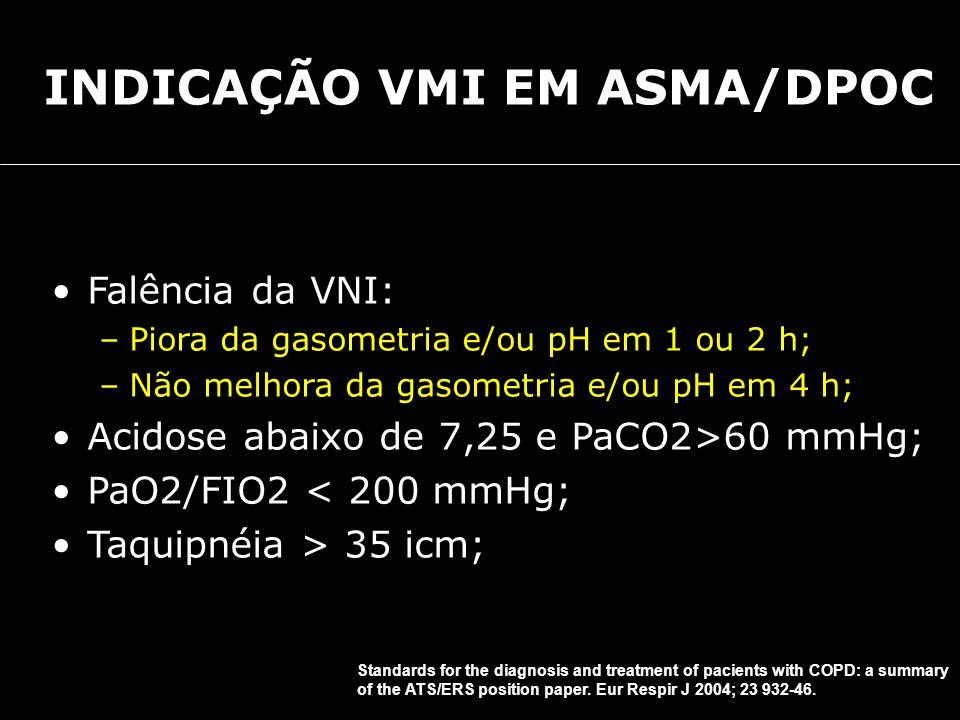 INDICAÇÃO VMI EM ASMA/DPOC