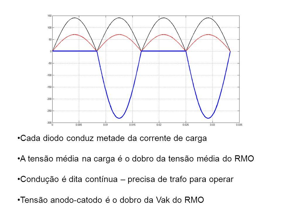 Cada diodo conduz metade da corrente de carga