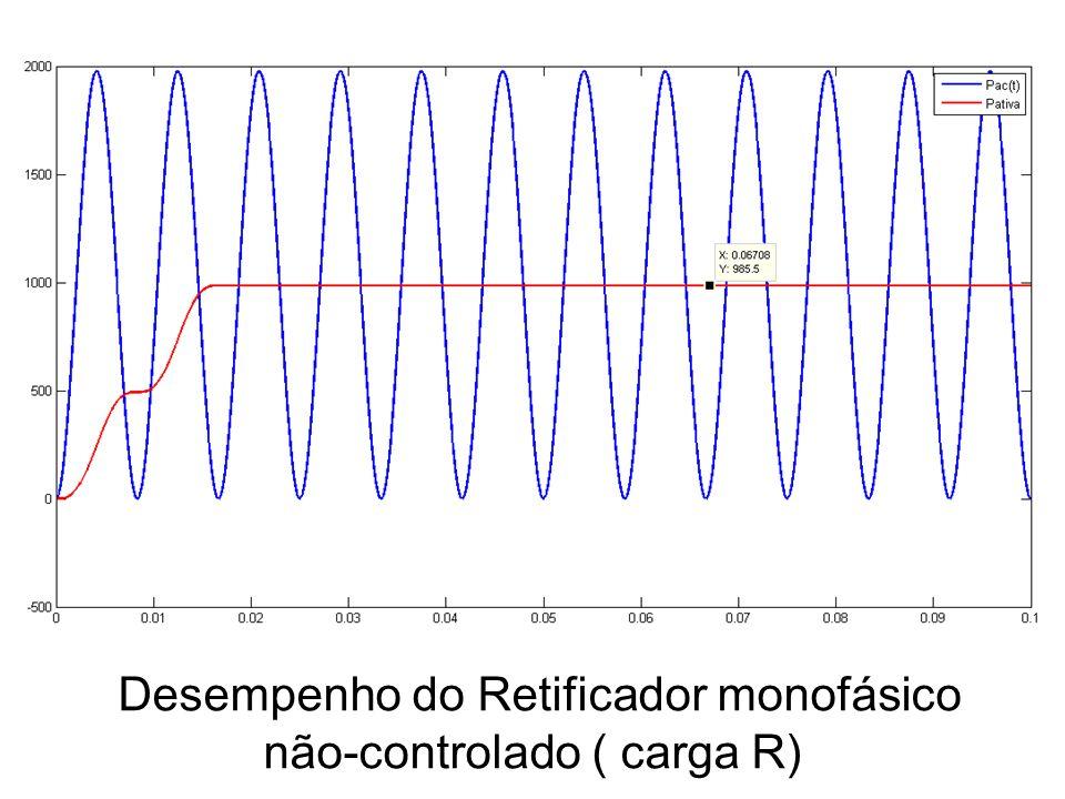 Desempenho do Retificador monofásico não-controlado ( carga R)