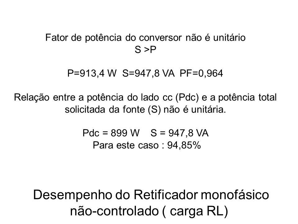Desempenho do Retificador monofásico não-controlado ( carga RL)