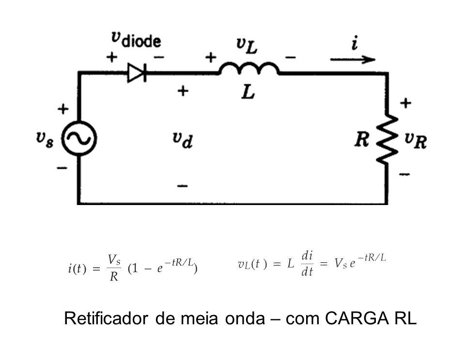 Retificador de meia onda – com CARGA RL