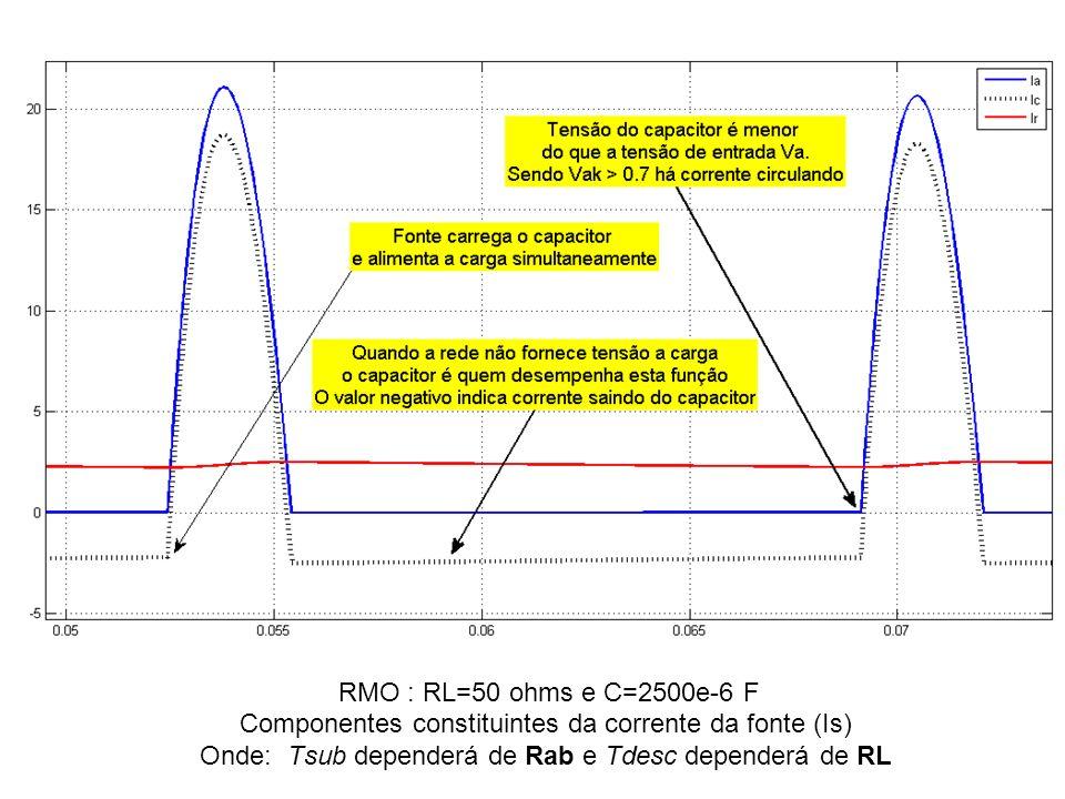 Componentes constituintes da corrente da fonte (Is)