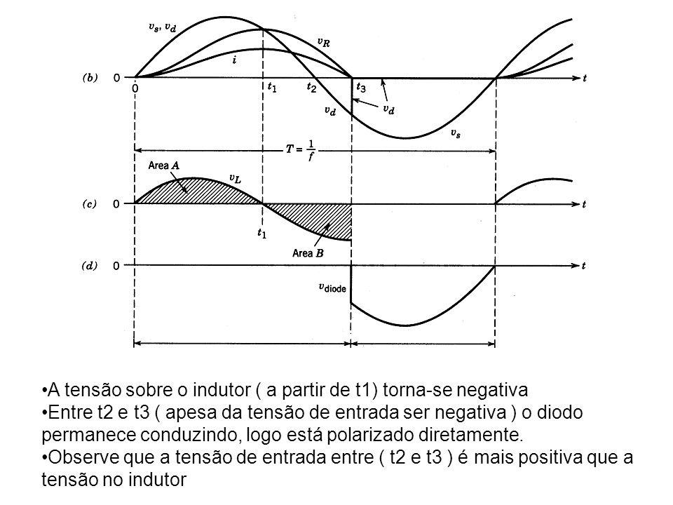 A tensão sobre o indutor ( a partir de t1) torna-se negativa