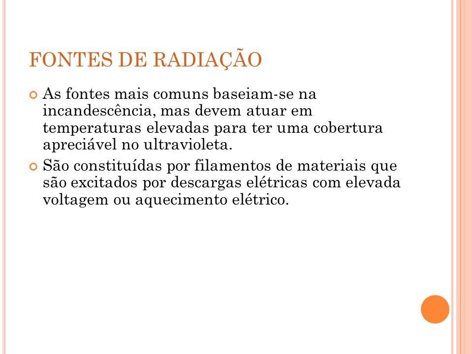 FONTES DE RADIAÇÃO