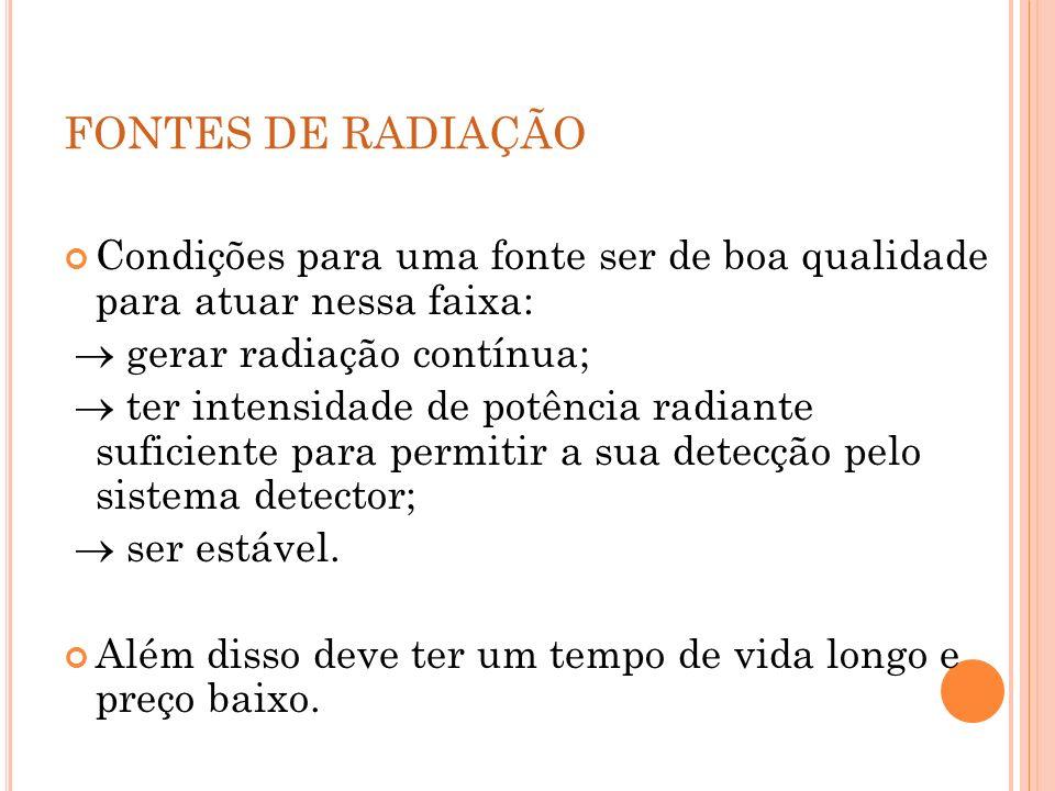 FONTES DE RADIAÇÃOCondições para uma fonte ser de boa qualidade para atuar nessa faixa:  gerar radiação contínua;