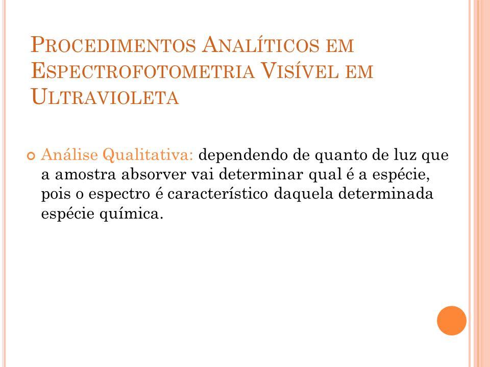 Procedimentos Analíticos em Espectrofotometria Visível em Ultravioleta