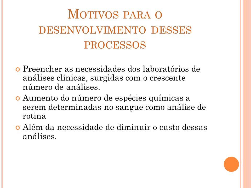 Motivos para o desenvolvimento desses processos
