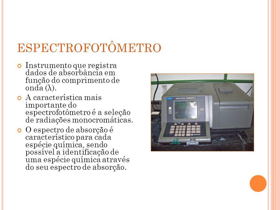 ESPECTROFOTÔMETRO Instrumento que registra dados de absorbância em função do comprimento de onda (λ).