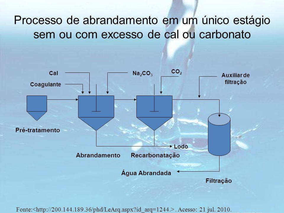 Processo de abrandamento em um único estágio sem ou com excesso de cal ou carbonato