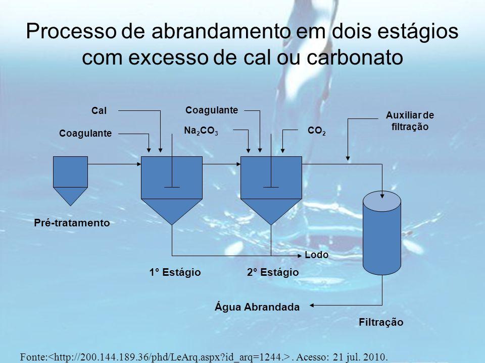 Processo de abrandamento em dois estágios com excesso de cal ou carbonato